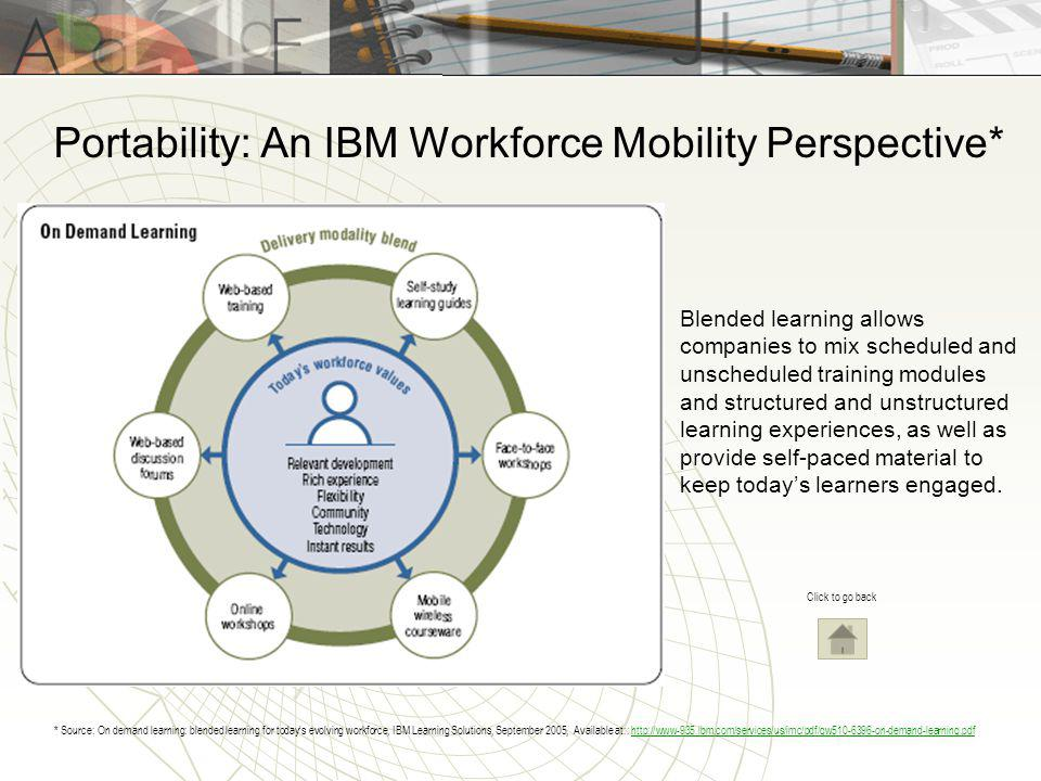 Portability: An IBM Workforce Mobility Perspective* Blended learning allows companies to mix scheduled and unscheduled training modules and structured