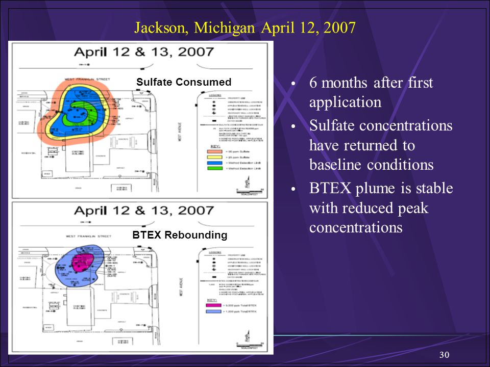 30 Jackson, Michigan April 12, 2007 6 months after first application Sulfate concentrations have returned to baseline conditions BTEX plume is stable