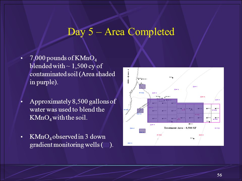 56 Day 5 – Area Completed 7,000 pounds of KMnO 4 blended with ~ 1,500 cy of contaminated soil (Area shaded in purple). Approximately 8,500 gallons of