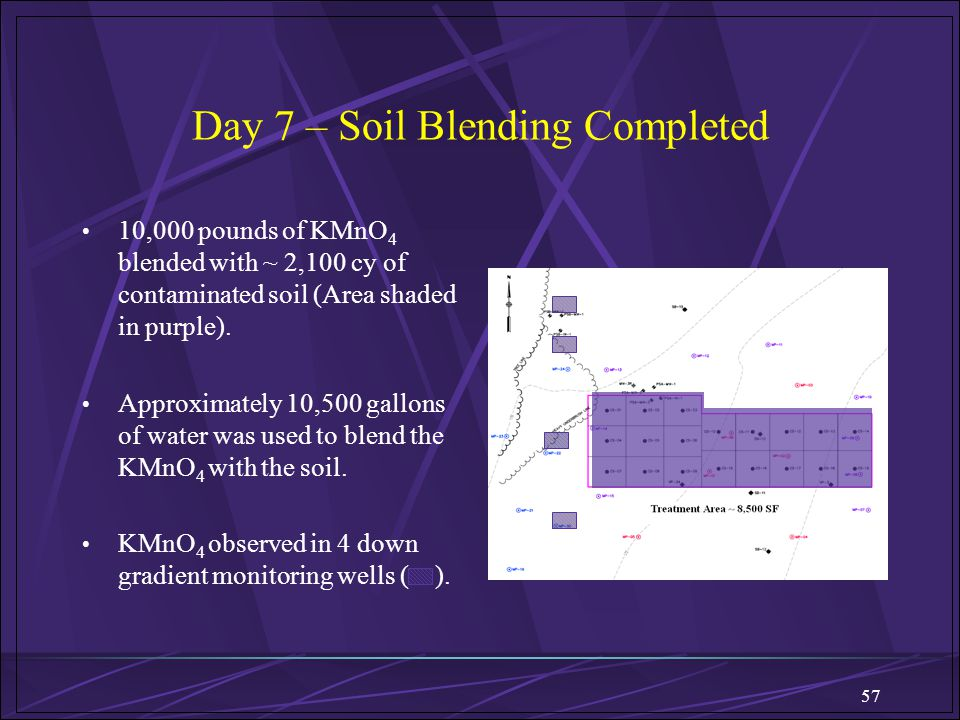 57 Day 7 – Soil Blending Completed 10,000 pounds of KMnO 4 blended with ~ 2,100 cy of contaminated soil (Area shaded in purple). Approximately 10,500