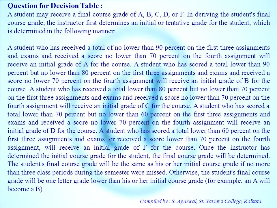 Compiled by : S. Agarwal, St. Xaviers College, Kolkata. Question for Decision Table : A student may receive a final course grade of A, B, C, D, or F.