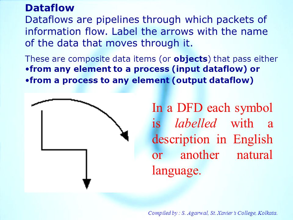 Compiled by : S. Agarwal, St. Xaviers College, Kolkata. Dataflow Dataflows are pipelines through which packets of information flow. Label the arrows w