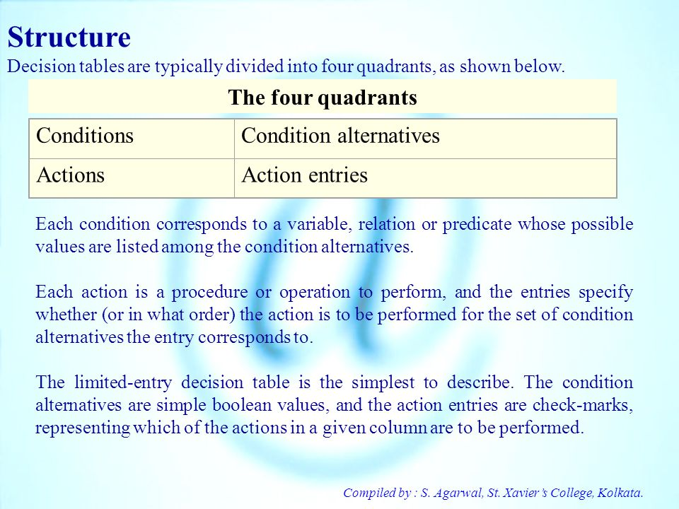 Compiled by : S. Agarwal, St. Xaviers College, Kolkata. Structure Decision tables are typically divided into four quadrants, as shown below. The four