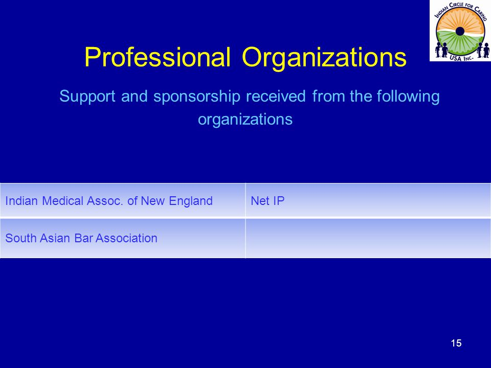 Professional Organizations Support and sponsorship received from the following organizations Indian Medical Assoc. of New EnglandNet IP South Asian Ba