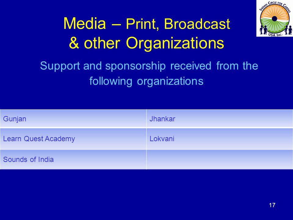 Media – Print, Broadcast & other Organizations Support and sponsorship received from the following organizations GunjanJhankar Learn Quest AcademyLokv