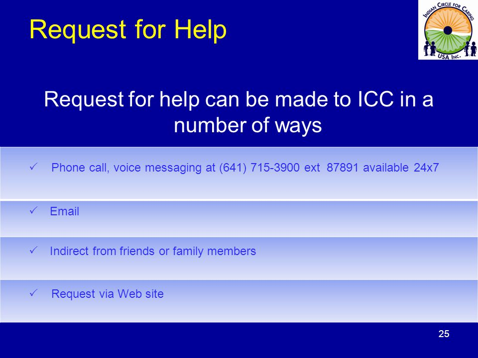 Request for Help Request for help can be made to ICC in a number of ways Phone call, voice messaging at (641) 715-3900 ext 87891 available 24x7 Email Indirect from friends or family members Request via Web site 25