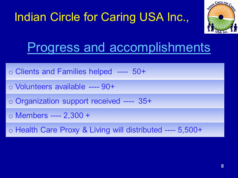 Indian Circle for Caring USA Inc., Progress and accomplishments o Clients and Families helped ---- 50+ o Volunteers available ---- 90+ o Organization support received ---- 35+ o Members ---- 2,300 + o Health Care Proxy & Living will distributed ---- 5,500+ 8