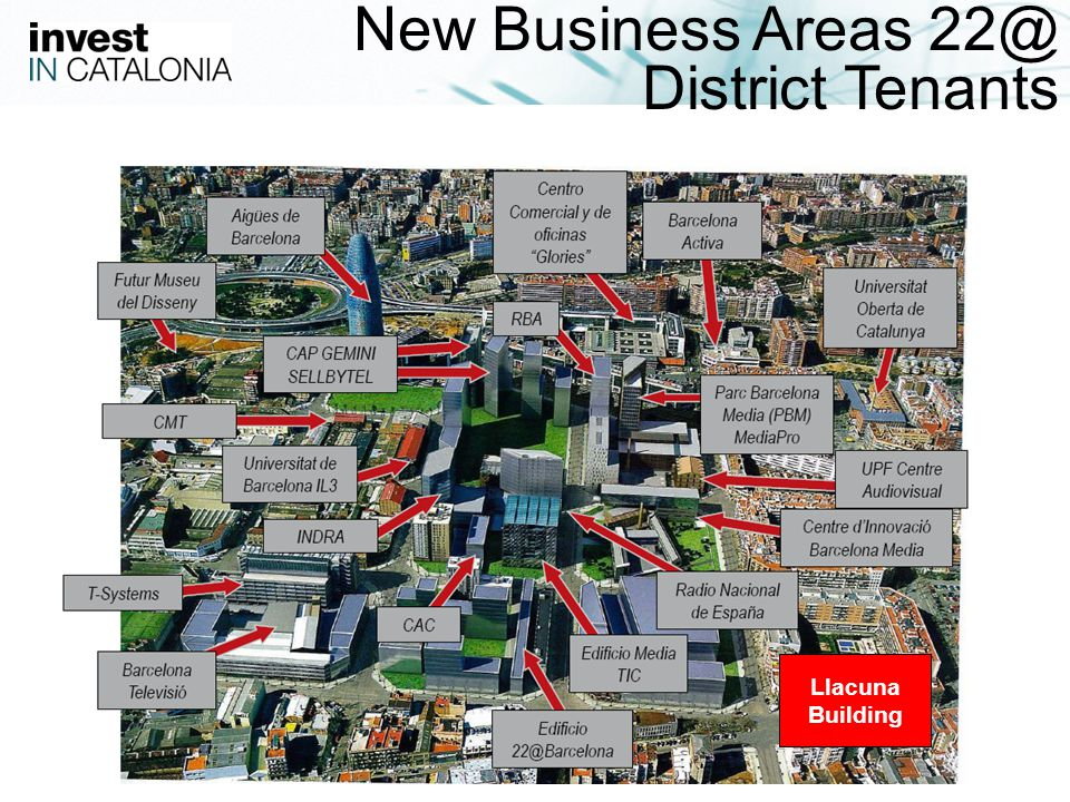 19 New Business Areas 22@ District Tenants Llacuna Building