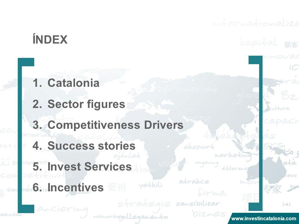 3 1. Catalonia www.investincatalonia.com