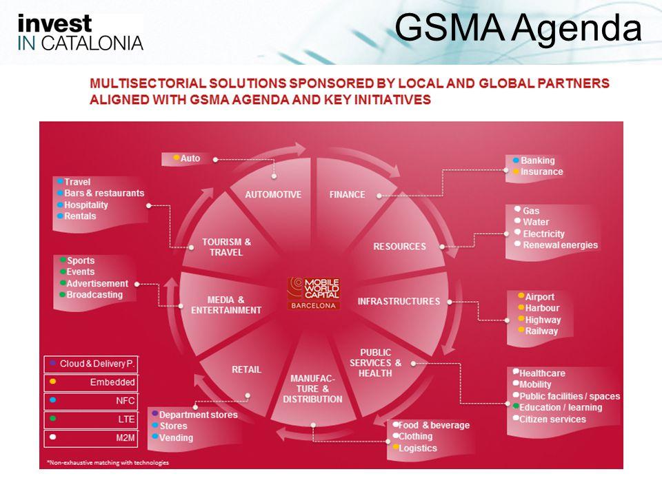 27 GSMA Agenda