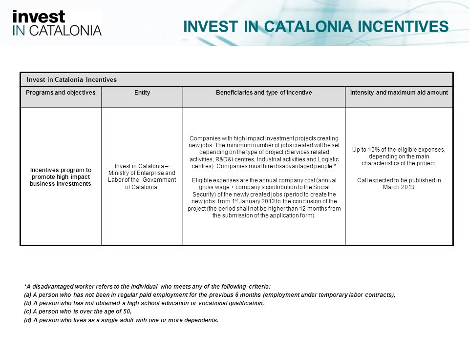 42 Invest in Catalonia Incentives Programs and objectivesEntityBeneficiaries and type of incentiveIntensity and maximum aid amount Incentives program to promote high impact business investments Invest in Catalonia – Ministry of Enterprise and Labor of the Government of Catalonia.