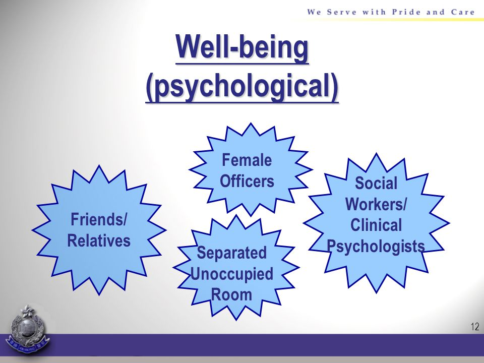 12 Friends/ Relatives Female Officers Social Workers/ Clinical Psychologists Separated Unoccupied Room Well-being(psychological)