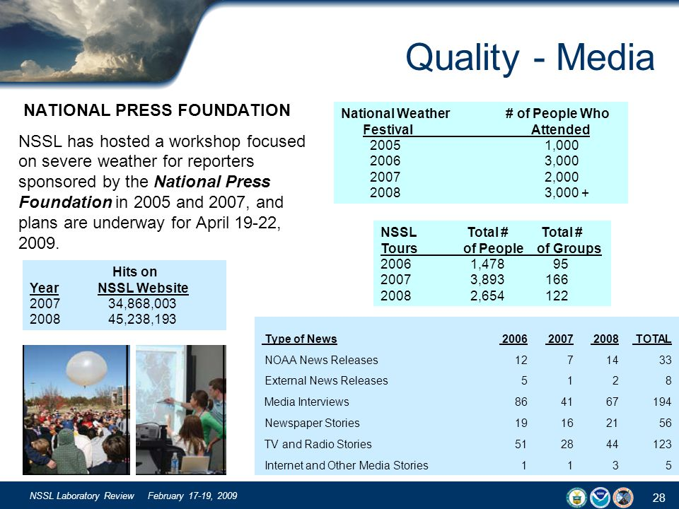 28 NSSL Laboratory Review February 17-19, 2009 Quality - Media NATIONAL PRESS FOUNDATION NSSL has hosted a workshop focused on severe weather for reporters sponsored by the National Press Foundation in 2005 and 2007, and plans are underway for April 19-22, 2009.