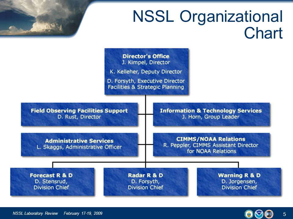 5 NSSL Laboratory Review February 17-19, 2009 NSSL Organizational Chart
