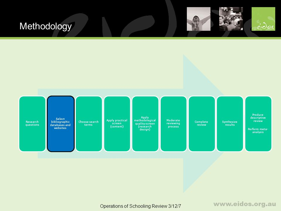 12 Methodology Operations of Schooling Review 3/12/7 Research questions Select bibliographic databases and websites Choose search terms Apply practical screen (content) Apply methodological quality screen (research design) Moderate reviewing process Complete review Synthesize results Produce descriptive review Perform meta- analysis