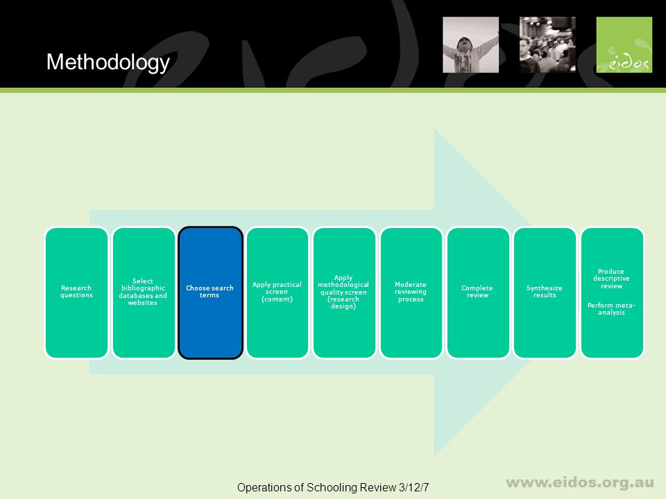 14 Methodology Operations of Schooling Review 3/12/7 Research questions Select bibliographic databases and websites Choose search terms Apply practical screen (content) Apply methodological quality screen (research design) Moderate reviewing process Complete review Synthesize results Produce descriptive review Perform meta- analysis