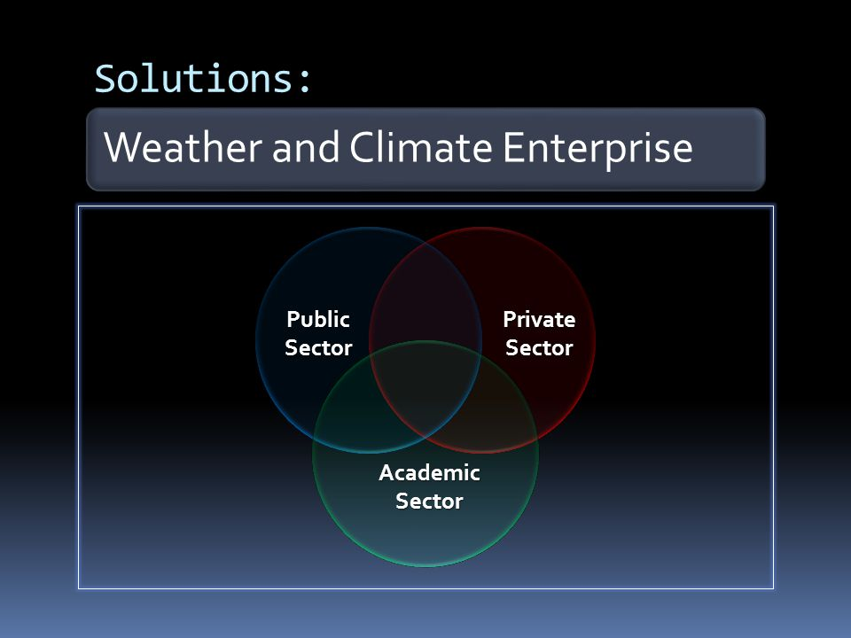 Solutions: Public Sector Academic Sector Private Sector Weather and Climate Enterprise