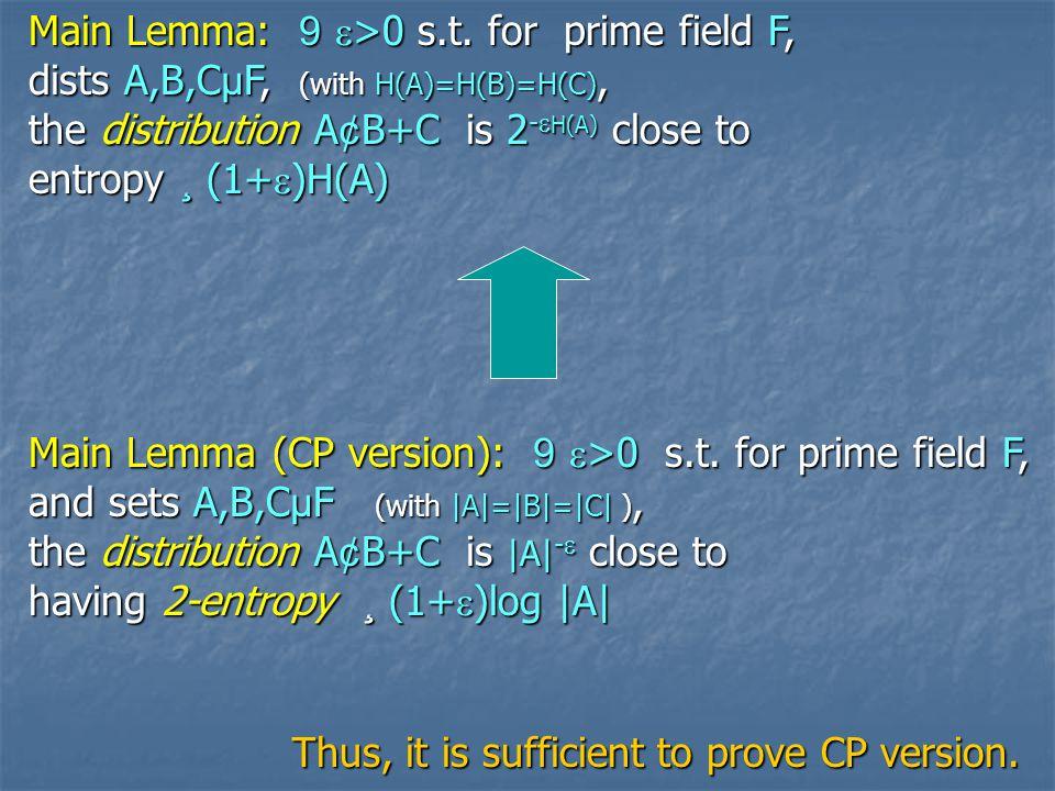 Main Lemma: 9 >0 s.t. for prime field F, dists A,B,C µ F, (with H(A)=H(B)=H(C), the distribution A ¢ B+C is 2 - H(A) close to entropy ¸ (1+ )H(A) Main