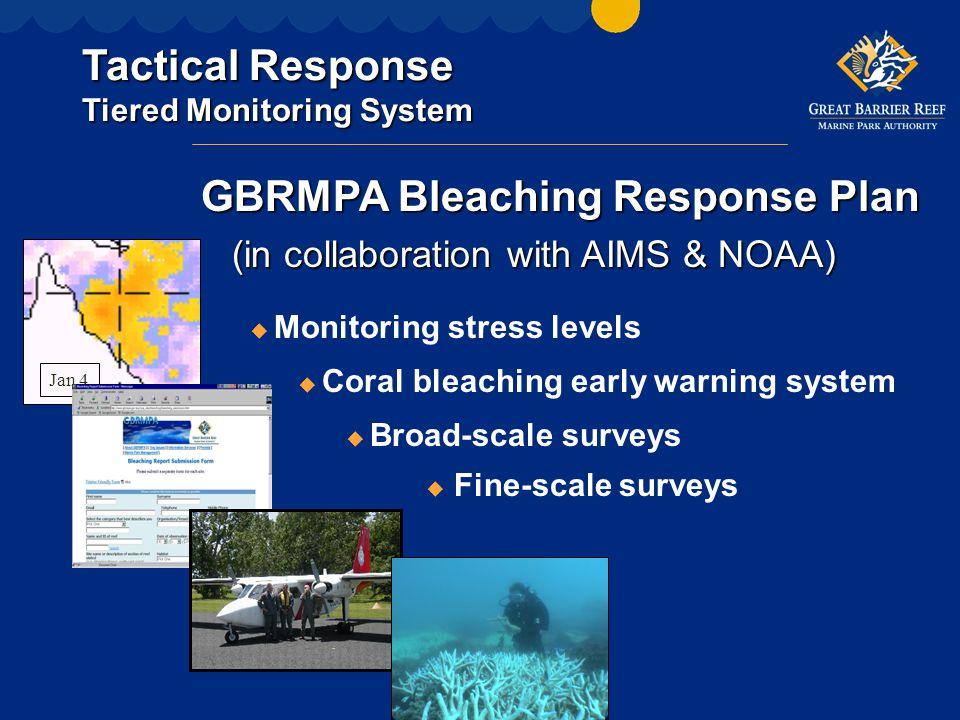 NOAA Hotspot development 2001/02 Dec 22Jan 14 Jan 4Jan 29Feb 11 Feb 23 Mar 5 Mar 23 Tactical Response Monitoring stress levels AIMS/GBRMPA Automatic Weather Stations