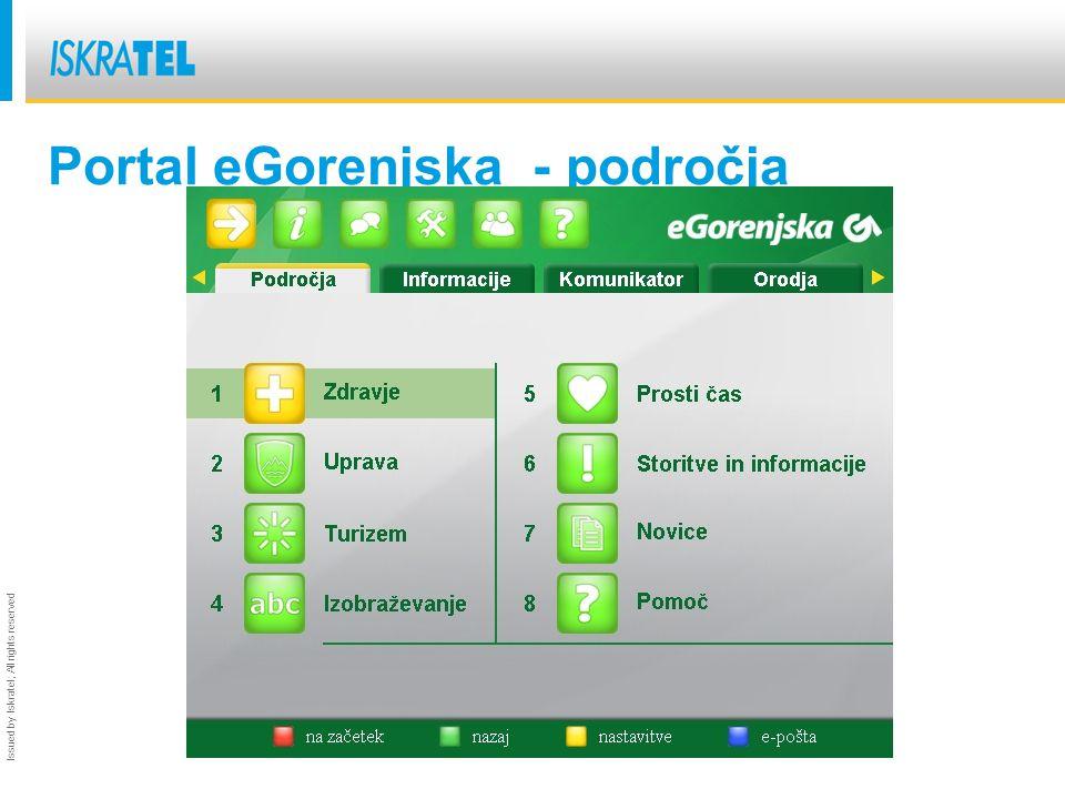 Issued by Iskratel; All rights reserved Portal eGorenjska - področja