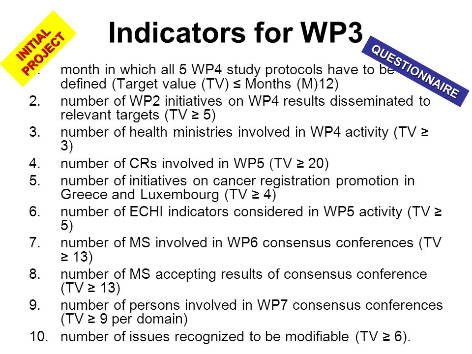 Indicators for WP3 1.month in which all 5 WP4 study protocols have to be defined (Target value (TV) Months (M)12) 2.number of WP2 initiatives on WP4 results disseminated to relevant targets (TV 5) 3.number of health ministries involved in WP4 activity (TV 3) 4.number of CRs involved in WP5 (TV 20) 5.number of initiatives on cancer registration promotion in Greece and Luxembourg (TV 4) 6.number of ECHI indicators considered in WP5 activity (TV 5) 7.number of MS involved in WP6 consensus conferences (TV 13) 8.number of MS accepting results of consensus conference (TV 13) 9.number of persons involved in WP7 consensus conferences (TV 9 per domain) 10.number of issues recognized to be modifiable (TV 6).