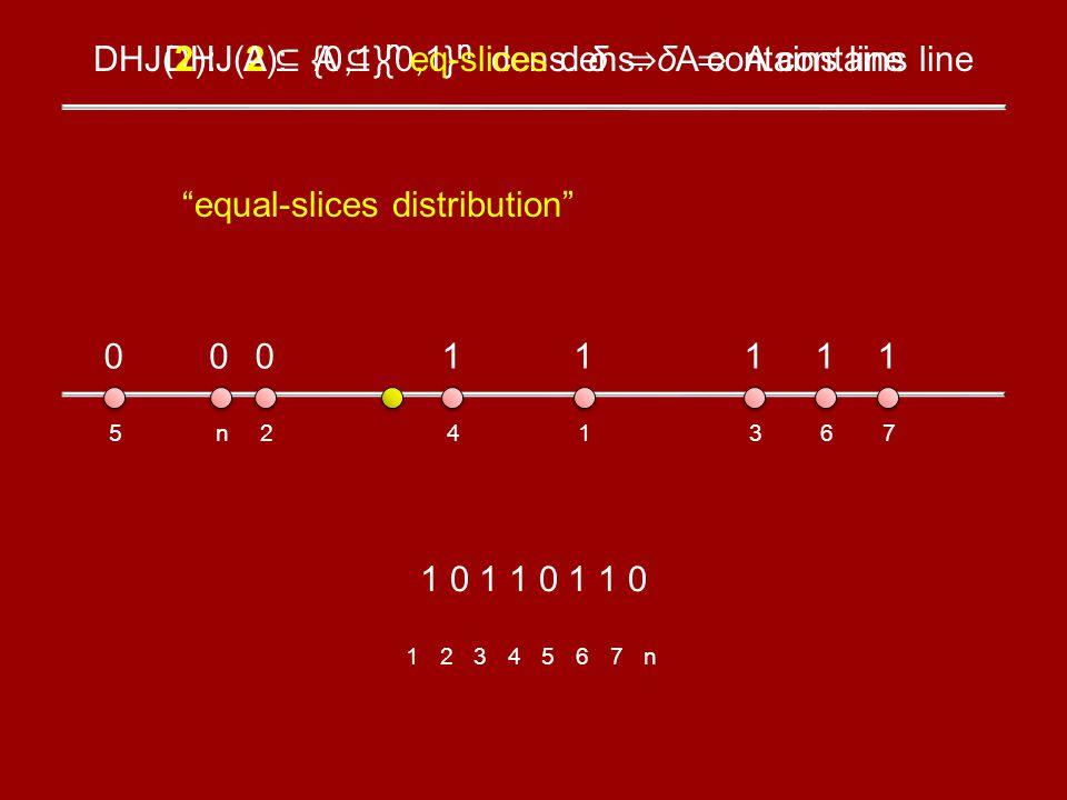 DHJ(2): A {0,1} n dens.