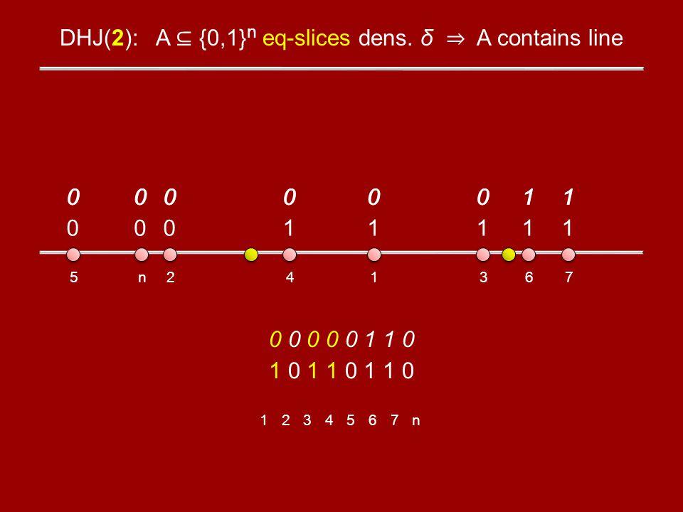 5 0 n 0 2 0 4 1 1 1 3 1 6 1 7 1 1 0 1 1 0 1 1 0 1234567n DHJ(2): A {0,1} n eq-slices dens.