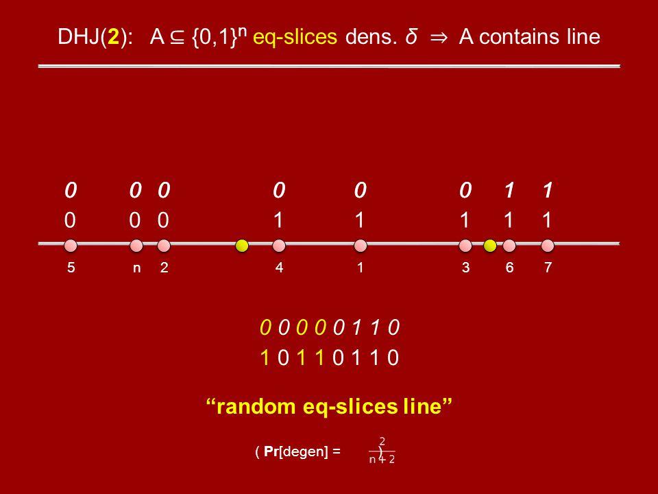5 0 n 0 2 0 4 1 1 1 3 1 6 1 7 1 1 0 1 1 0 1 1 0 DHJ(2): A {0,1} n eq-slices dens.