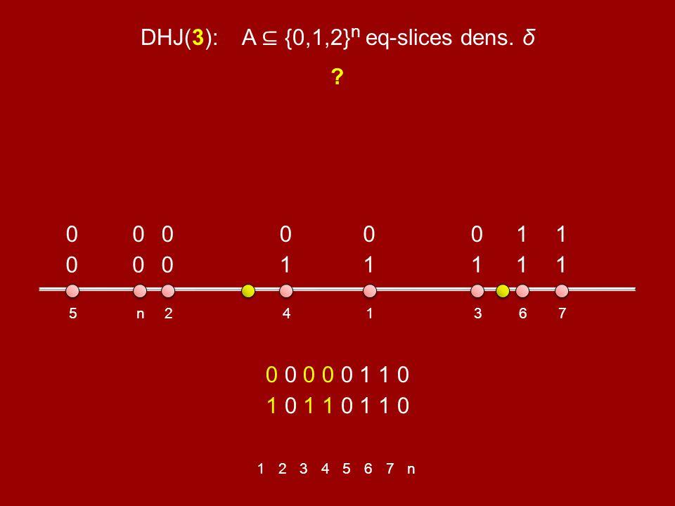 5 0 n 0 2 0 4 1 1 1 3 1 6 1 7 1 1 0 1 1 0 1 1 0 0 0 0 0 0 1 1 0 DHJ(3): A {0,1,2} n eq-slices dens.