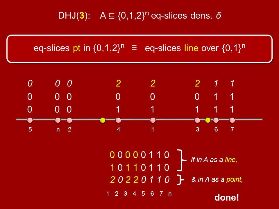 5 0 n 0 2 0 4 1 1 1 3 1 6 1 7 1 1 0 1 1 0 1 1 0 00000011 0 0 0 0 0 1 1 0 1234567n DHJ(3): A {0,1,2} n eq-slices dens.