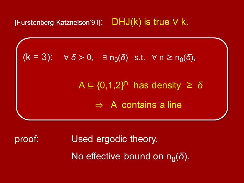 [Furstenberg-Katznelson91] : DHJ(k) is true k. (k = 3): δ > 0, n 0 (δ) s.t.