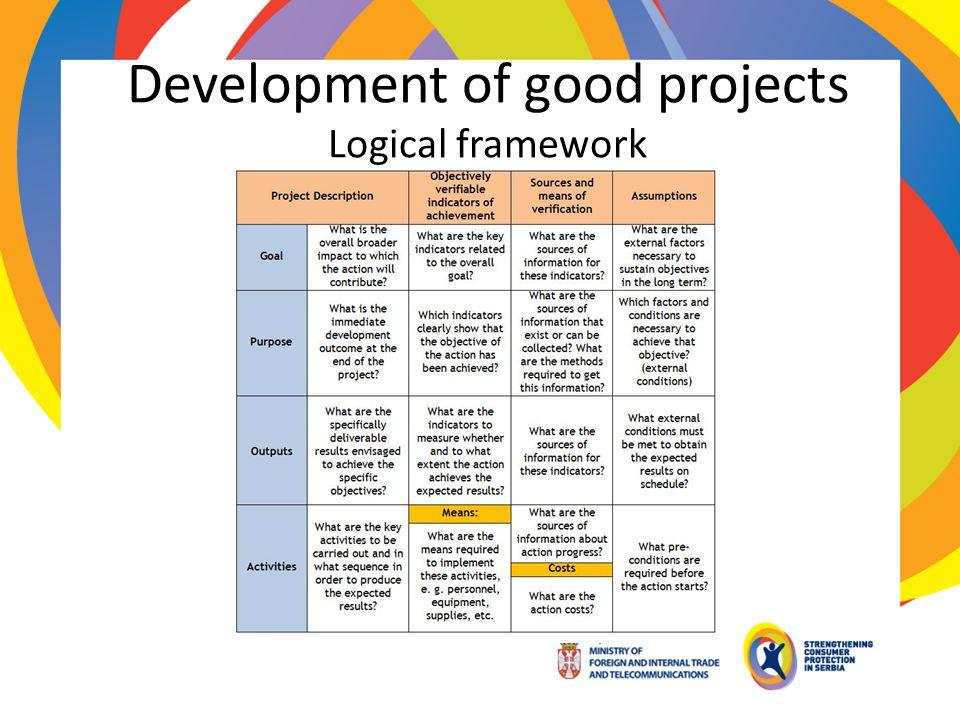 Development of good projects Logical framework