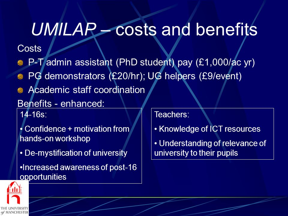 UMILAP – costs and benefits Costs P-T admin assistant (PhD student) pay (£1,000/ac yr) PG demonstrators (£20/hr); UG helpers (£9/event) Academic staff coordination Benefits - enhanced: 14-16s: Confidence + motivation from hands-on workshop De-mystification of university Increased awareness of post-16 opportunities Teachers: Knowledge of ICT resources Understanding of relevance of university to their pupils