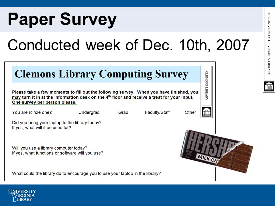 Paper Survey Conducted week of Dec. 10th, 2007