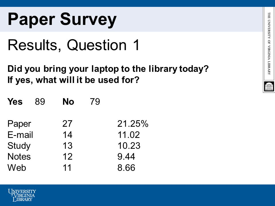 Results, Question 1 Did you bring your laptop to the library today? If yes, what will it be used for? Yes89No79 Paper2721.25% E-mail1411.02 Study1310.
