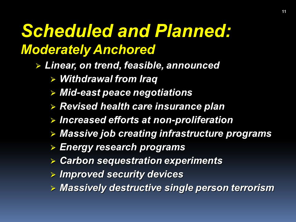 Scheduled and Planned: Moderately Anchored Linear, on trend, feasible, announced Linear, on trend, feasible, announced Withdrawal from Iraq Withdrawal from Iraq Mid-east peace negotiations Mid-east peace negotiations Revised health care insurance plan Revised health care insurance plan Increased efforts at non-proliferation Increased efforts at non-proliferation Massive job creating infrastructure programs Massive job creating infrastructure programs Energy research programs Energy research programs Carbon sequestration experiments Carbon sequestration experiments Improved security devices Improved security devices Massively destructive single person terrorism Massively destructive single person terrorism 11