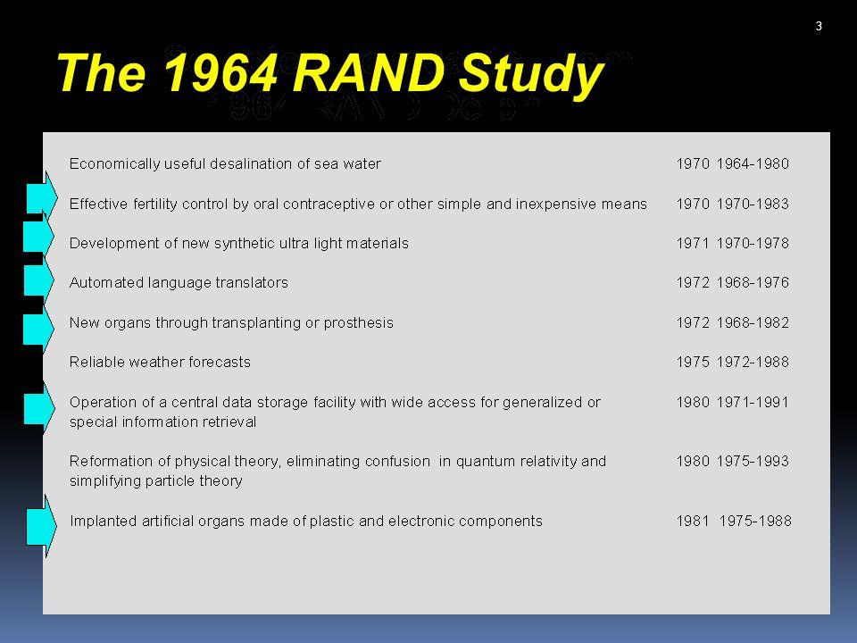 Imag The 1964 RAND Study 4