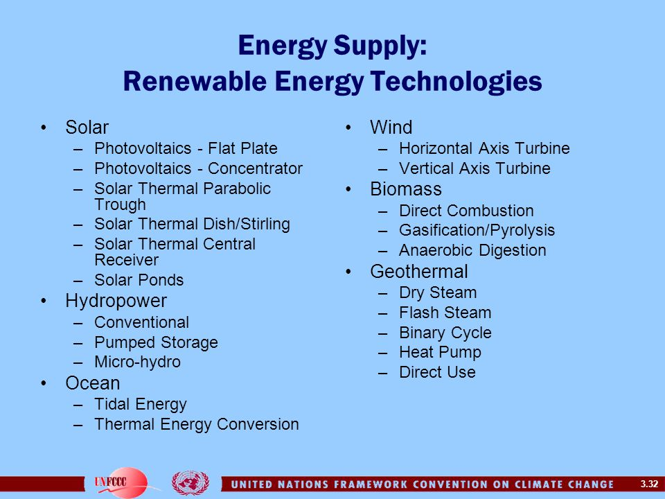 3.32 Energy Supply: Renewable Energy Technologies Solar –Photovoltaics - Flat Plate –Photovoltaics - Concentrator –Solar Thermal Parabolic Trough –Sol