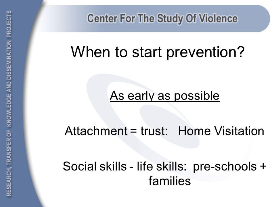 When to start prevention.