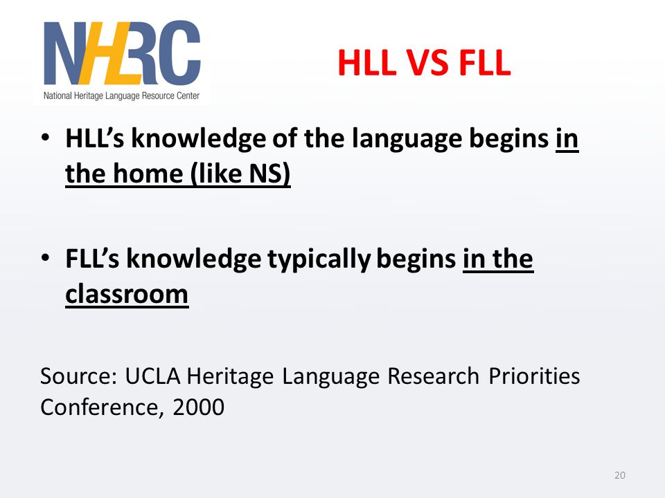HLL VS FLL HLLs knowledge of the language begins in the home (like NS) FLLs knowledge typically begins in the classroom Source: UCLA Heritage Language Research Priorities Conference, 2000 20
