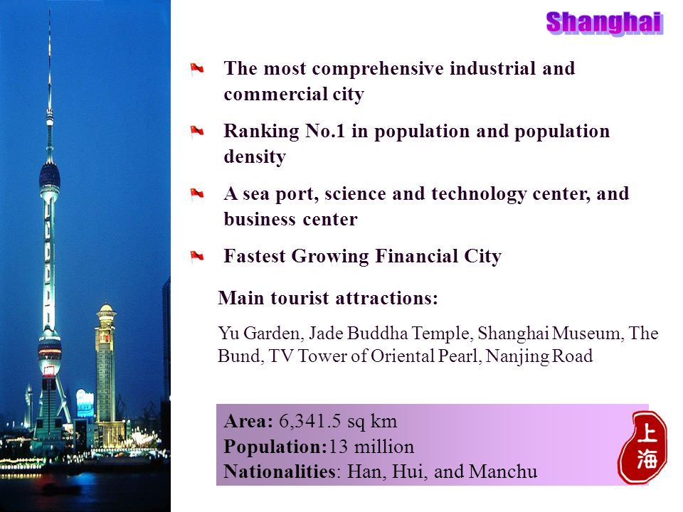 Area: 6,341.5 sq km Population:13 million Nationalities: Han, Hui, and Manchu Main tourist attractions: Yu Garden, Jade Buddha Temple, Shanghai Museum, The Bund, TV Tower of Oriental Pearl, Nanjing Road The most comprehensive industrial and commercial city Ranking No.1 in population and population density A sea port, science and technology center, and business center Fastest Growing Financial City