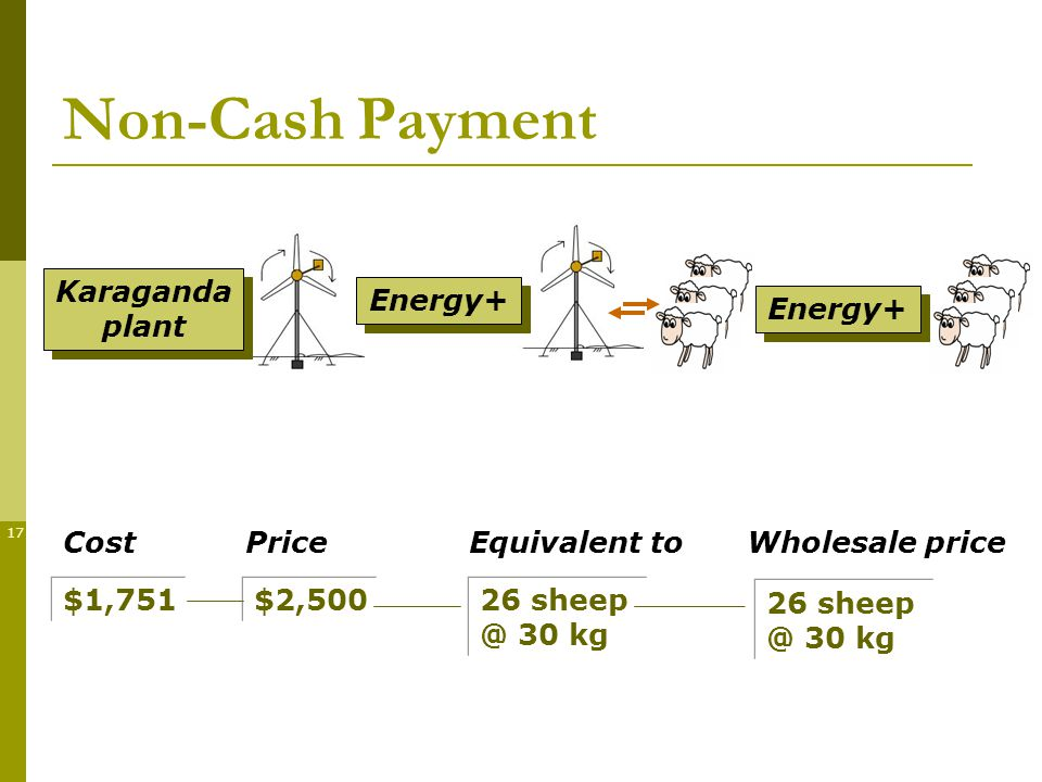 17 Non-Cash Payment Karaganda plant Energy+ $1, kg $2,500 Energy+ CostPriceEquivalent to kg Wholesale price
