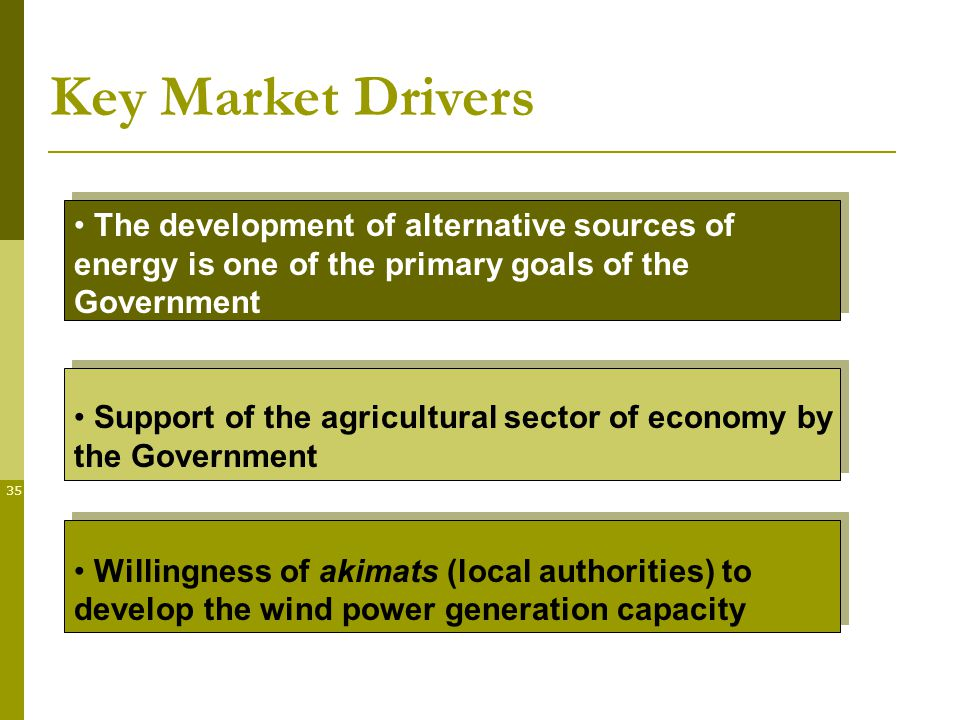 35 The development of alternative sources of energy is one of the primary goals of the Government Support of the agricultural sector of economy by the Government Willingness of akimats (local authorities) to develop the wind power generation capacity Key Market Drivers