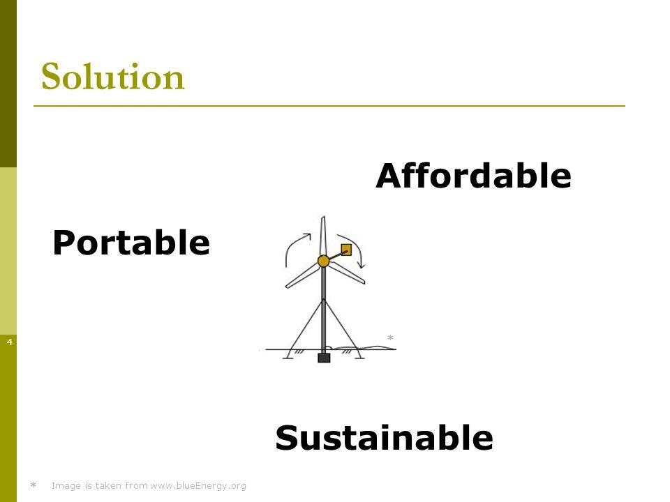 45 Implementation Plan 2007 Q1 2007 Q2 2007 Q3 2007 Q4 2008 Q1 2008 Q2 2008 Q3 2008 Q4 Business planning Registration Financing Marketing research Pilot wind turbine Subcontractor negotiations Organization of production Hiring and training
