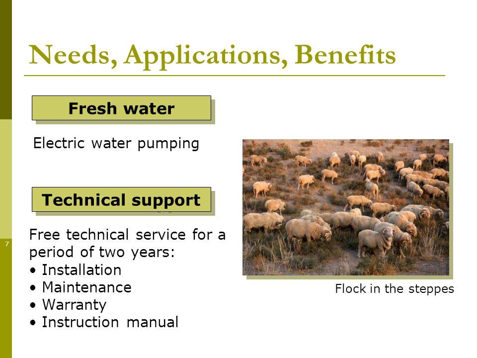 18 Sheep sales G&A expense Transportation expense SubsidiesTurbine expense Selling expense Business Model Turbine sales Capital Needs $119,473 Revenues:Expenses: