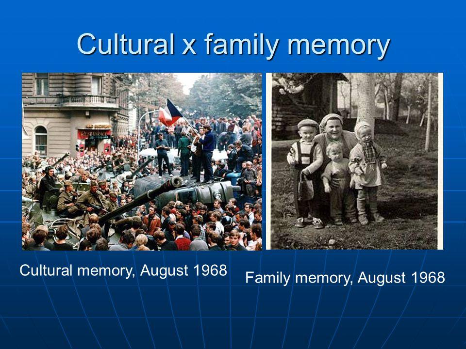 Cultural x family memory Cultural memory, August 1968 Family memory, August 1968