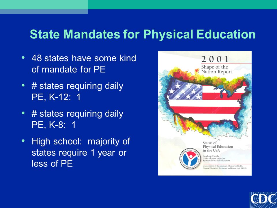 State Mandates for Physical Education 48 states have some kind of mandate for PE # states requiring daily PE, K-12: 1 # states requiring daily PE, K-8: 1 High school: majority of states require 1 year or less of PE