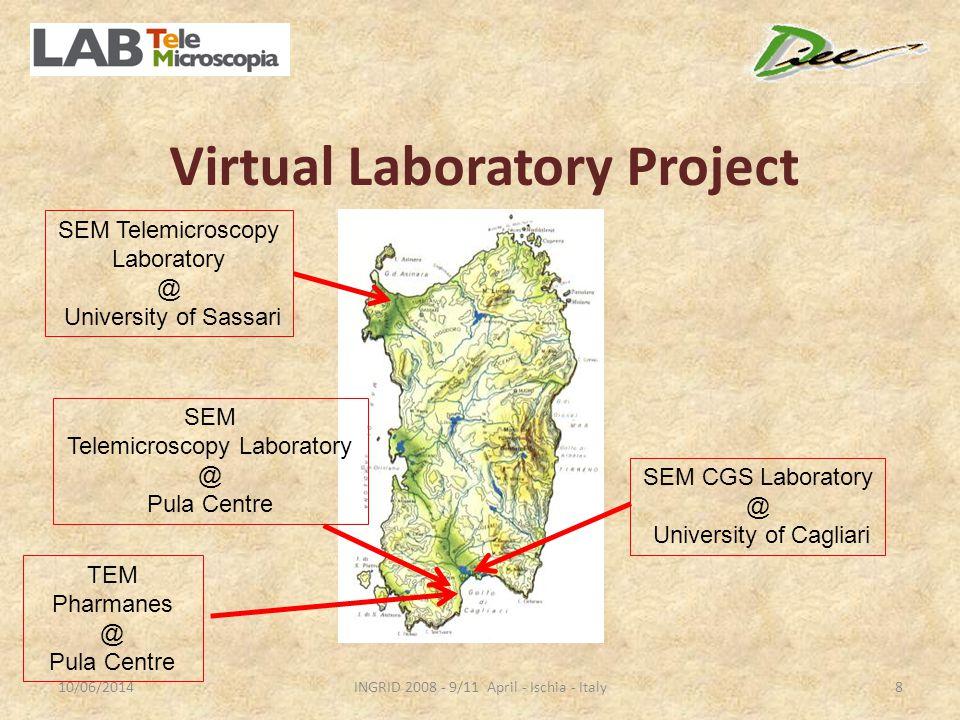 Virtual Laboratory Project 10/06/2014INGRID 2008 - 9/11 April - Ischia - Italy8 SEM Telemicroscopy Laboratory @ University of Sassari SEM CGS Laboratory @ University of Cagliari SEM Telemicroscopy Laboratory @ Pula Centre TEM Pharmanes @ Pula Centre