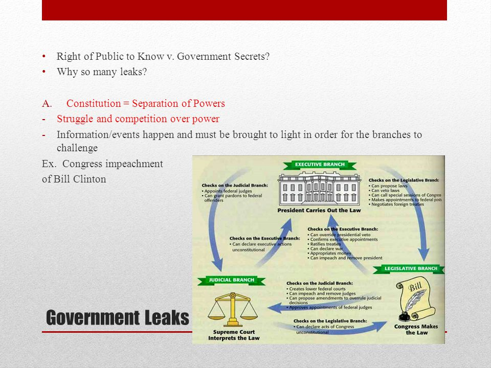 Government Leaks Right of Public to Know v. Government Secrets.