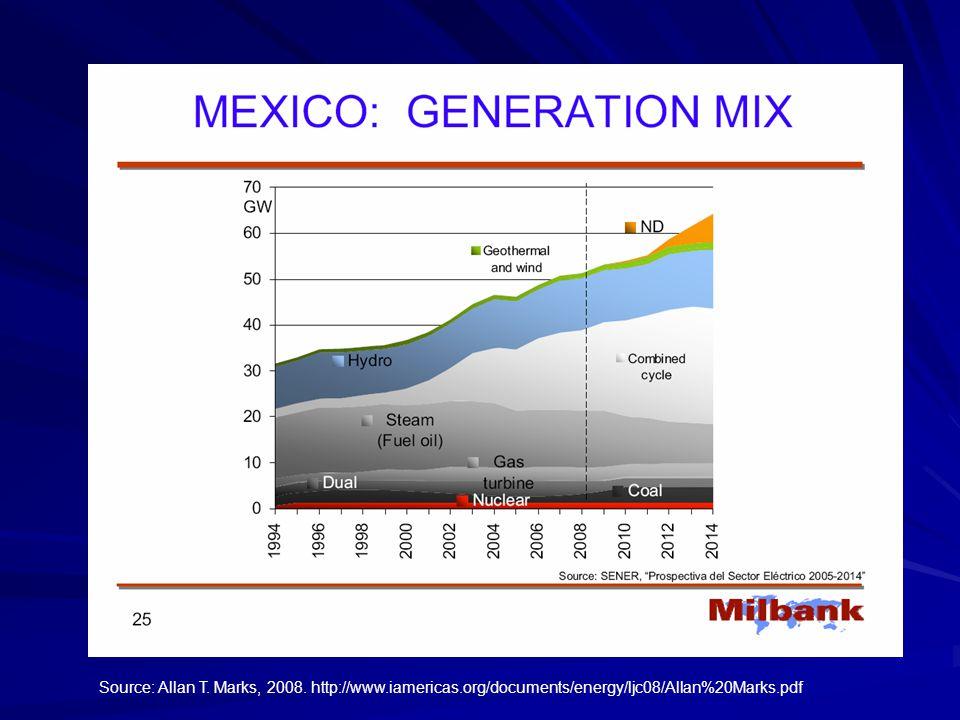 Source: Allan T. Marks, 2008. http://www.iamericas.org/documents/energy/ljc08/Allan%20Marks.pdf